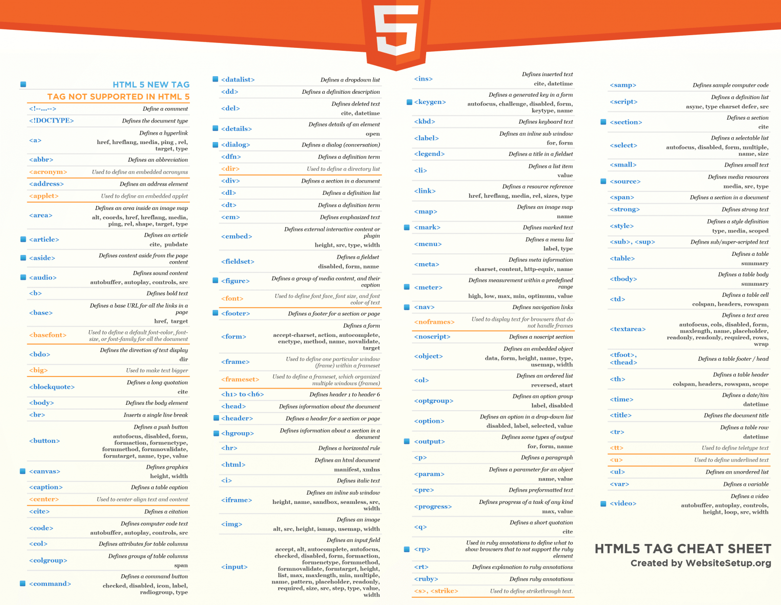 Free HTML5 Cheat Sheet for Download!